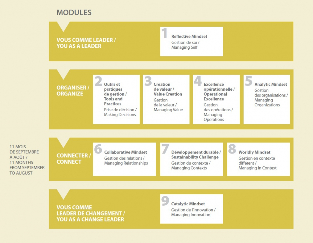 modules-emba-structure